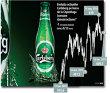 Acţiunile Carlsberg au crescut cu 14% în ultimele 12 luni