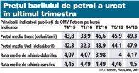 Principalii indicatori publicaţi de OMV Petrom pe bursă