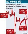 Artego Târgu-Jiu vrea să dea dividende cu un randament de 6% şi să ia credite de 12 mil. lei