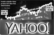 MKM Partners, firmă americană de analiză: Acţiunile Yahoo ar putea urca în următoarele 12 luni cu 20%, la 58 de dolari