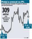 Grupul Teraplast Bistriţa a avut în primul trimestru profit net de 16,5 mil. lei, minus 77%. Afaceri de 67 mil. lei