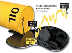 Analiştii susţin că preţul barilului de petrol este în pericol după ce Trump a propus vânzarea a jumătate din rezervele petroliere ale SUA. La BVB, Petrom încă nu este afectat