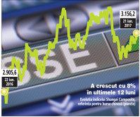 Agenţia MSCI dă undă verde acţiunilor de clasă A chinezeşti în indicele ţărilor emergente