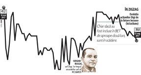 Viaţă grea pentru acţiunile Digi: Serghei Bulgac, CEO, alături de RCS şi alţi administratori au fost trimişi în judecată de DNA în dosarul RCS/Dragomir