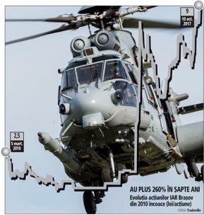 Acţiunile IAR Braşov sunt la maximul ultimilor şapte ani pe fondul alocării mai multor bani spre apărare şi datorită intenţiei de a fabrica elicoptere, nu doar a face reparaţii