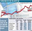 Campionul de la Bucureşti: Indicele BET scade din septembrie cu 4,3%, însă indicele BET-FI are un avans de 8,35%