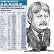 Grafic: Structura portofoliilor la bursă ale lui Verestoy Attila la cele mai recente preţuri de tranzacţionare