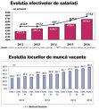 Iulian Anghel: De ce lipsesc din centrul dezbaterilor locurile de muncă, angajările, şomajul, investiţiile? Doar 156.000 de locuri de muncă create în patru luni