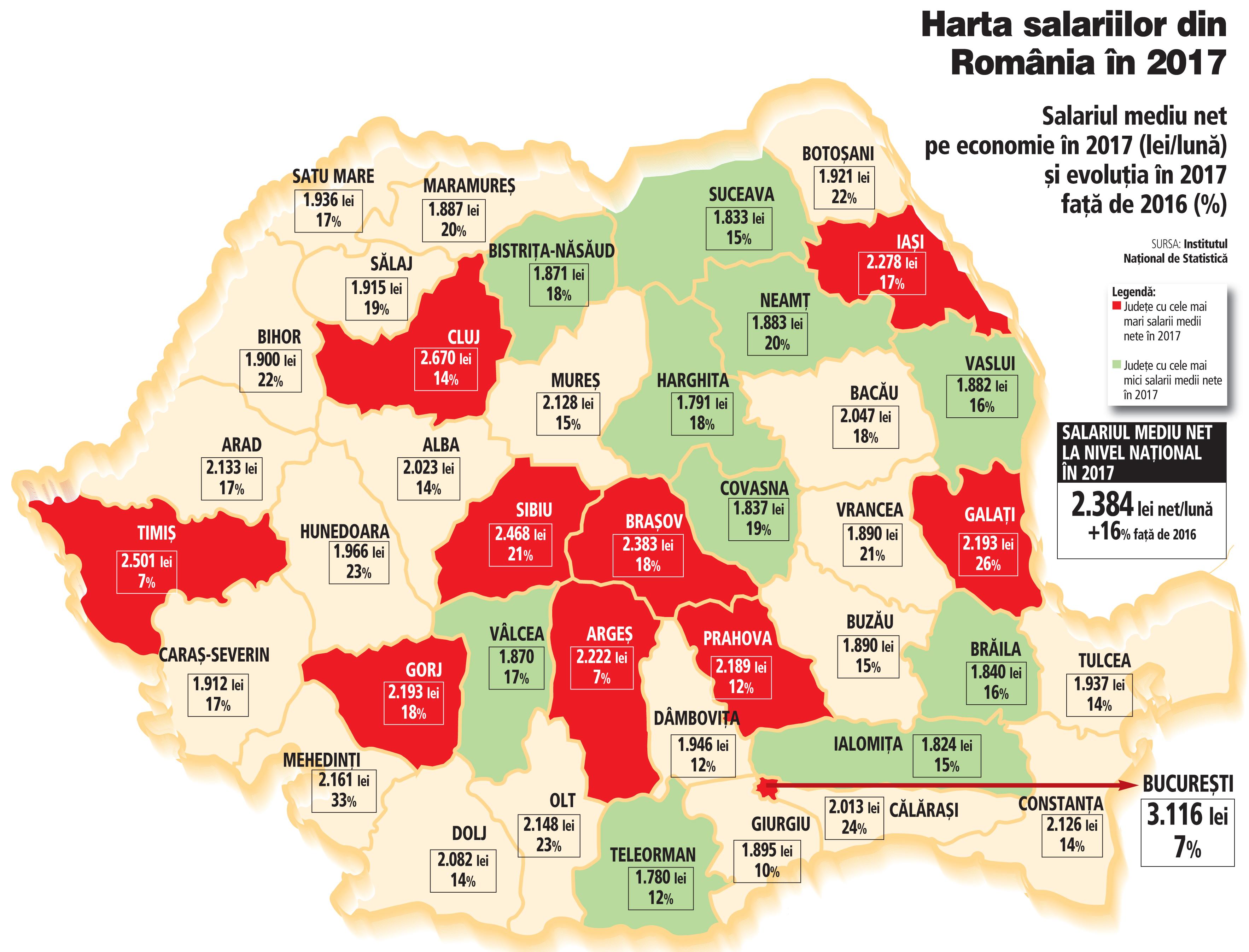 Cât se împrumută românia din 2017