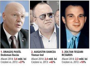 Campionii români ai businessului. Cine credeţi că este pe primul loc? Top 100 companii controlate de antreprenori români