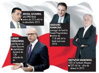 Asaltul managerilor polonezi în România