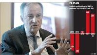 """Philippe Lhotte, CEO-ul BRD-SocGen: Cred că în România vor mai rămâne doar 10-12 bănci mari. """"Este suficient pentru concurenţă"""""""