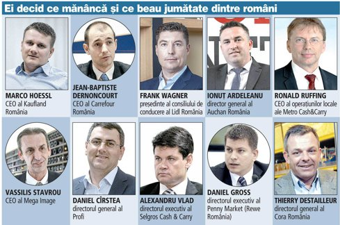 Cine sunt cei mai puternici zece executivi prin mâinile cărora trece jumătate din mâncarea românilor. Fiecare dintre cei şase expaţi şi patru români are pe mână afaceri de miliarde de lei şi câteva mii de salariaţi