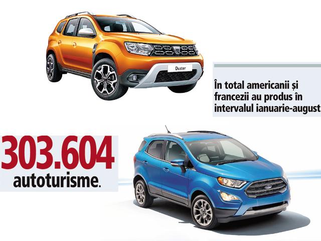 SUV-urile Ford EcoSport şi Dacia Duster duc producţia de maşini spre 450.000 de unităţi în 2018