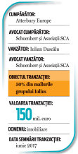 Atterbury Europe - 50% din mallurile grupului Iulius