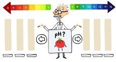 S. P. L. Sørensen, chimistul care a inventat conceptul de pH, omagiat de Google printr-un Doodle