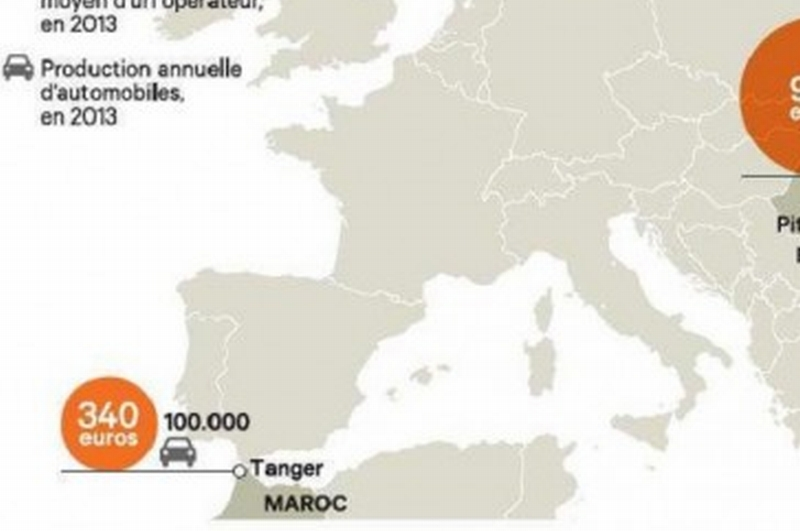 HARTA salariilor la uzinele Renault din Rom�nia, Maroc, Turcia si Rusia. Unde sunt SALARIILE cele mai mari