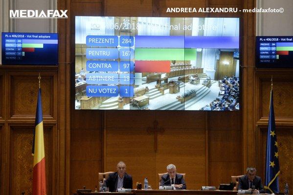 Rezultatul votului pe modificarea Codului penal în Camera deputaților
