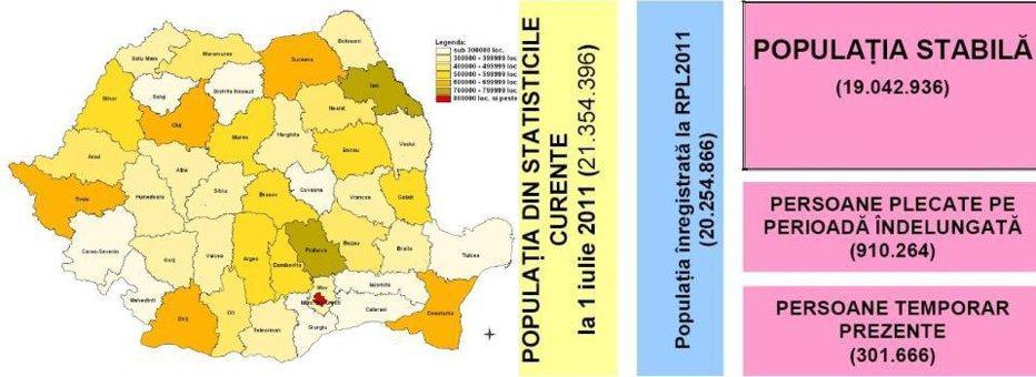 RECENSĂMÂNTUL POPULAŢIEI, PRIMELE REZULTATE. Câţi români sunt, câţi etnici maghiari şi cât de mare este minoritatea romă