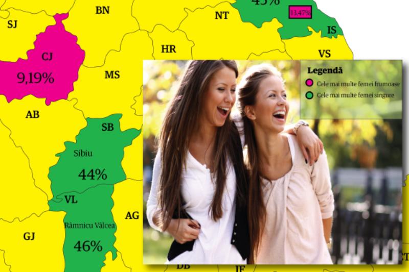 Cele mai multe FEMEI SINGURE sunt în Rm. Vâlcea, Iaşi, Sibiu, iar cele mai FRUMOASE în Bucureşti