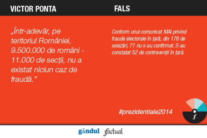 DEZBATEREA PONTA-IOHANNIS. Din cele 66 de declaratii ale candidatilor verificate de Gandul si Factual, 11 au fost complet false, 5 - partial false. LISTA MINCIUNILOR DEMONTATE