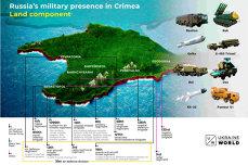 ARMAMENTUL Rusiei la Marea Neagră. România, ÎN RAZA sistemelor de rachete instalate de Kremlin