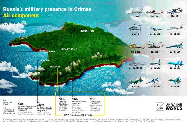 Cât armament are Rusia la Marea Neagră