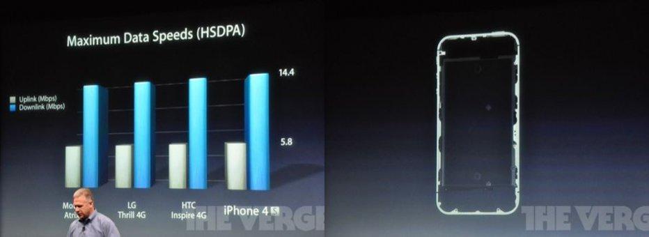 CUM ARATĂ ŞI CÂT COSTĂ NOUL IPHONE. Apple a prezentat cel mai nou telefon. După anunţ ACŢIUNILE companiei AU SCĂZUT PUTERNIC pe bursă