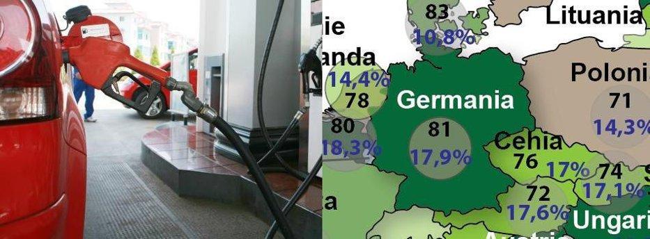 HARTA BENZINEI ÎN UE. Care este PREŢUL CORECT al carburanţilor şi ce profit au avut benzinarii în primele şase luni din 2012