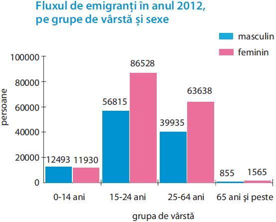 external image emigranti-2012.jpg?height=445&width=553