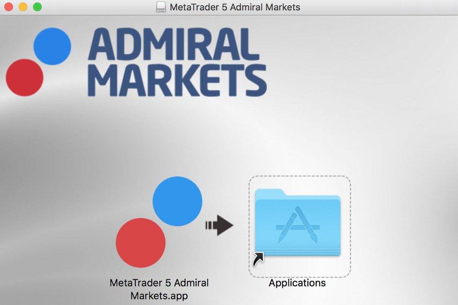 (P) Descopera platforma de trading MetaTrader 5 MAC