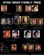 Studiourile Disney vor lansa noi filme din seria Star Wars