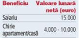 O multinationala cheltuie aproximativ 30.000 de euro pe luna cu un expat