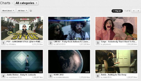 top youtube PSY