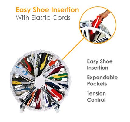 Sisteme circulare de depozitare a pantofilor