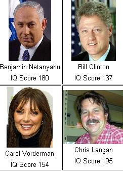 vedete test IQ