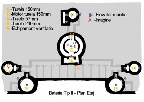 Plan etaj - baterie intermediara