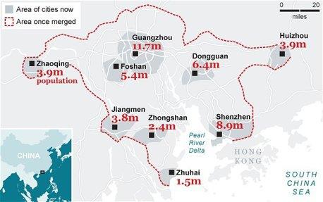 Mega metropola din China