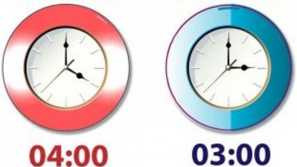 Parlamentul European a votat împotriva schimbării orei