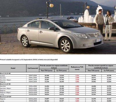 Oferte Toyota Avensis