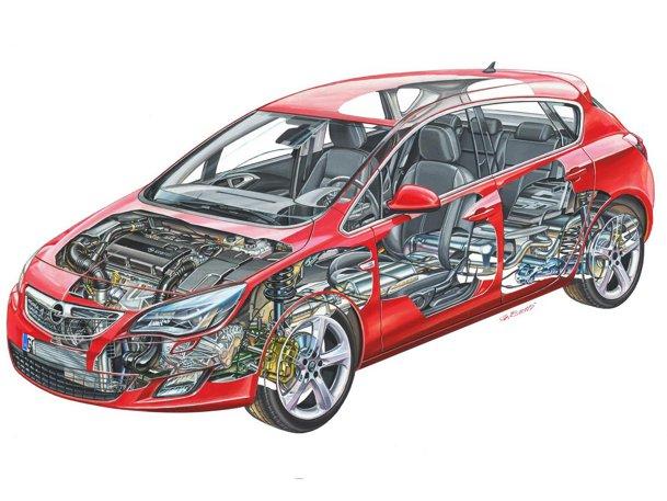 Modele Opel: 2000 - 2009