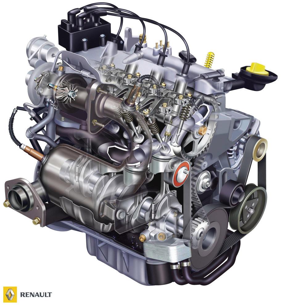 Renault Turbo - De la invenţia la gama TCE