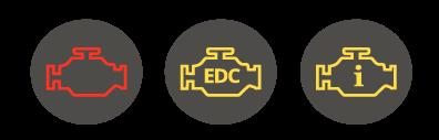 Defecţiuni la motor. Acestea pot fi de culoare roşie, sau galbenă la unele maşini. Iniţialele EDC înseamnă engine diesel control. Pictogramele alăturare avertizează că sistemul de control al funcţionării motorului este defect. În acest caz, cel mai recomandat ar fi ca şoferul să facă o vizită la service pentru ca problema să nu se agraveze.