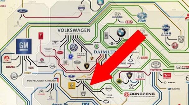 """Harta """"îmbârligăturilor"""" dintre producătorii de maşini"""