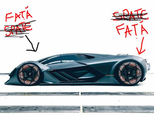 Noul şi primul Lamborghini electric, mai tare decat Huracan şi Aventador