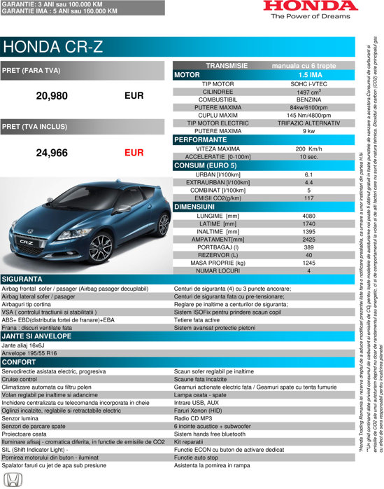 Noua Honda CR-Z are un pret de aproape 25.000 euro si va fi vanduta in doar 10 exemplare in Romania