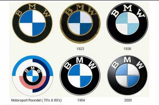 Evolutie logo BMW