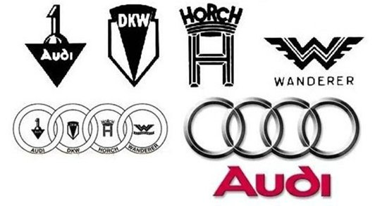 Audi logo - Atunci si acum