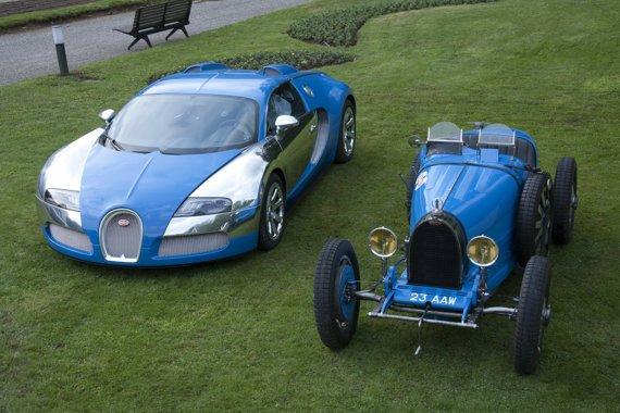 Evoluţia Bugatti