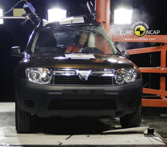Dacia Duster pierde puncte la protectia pietonilor si sistemele de siguranta doar suficiente